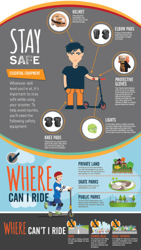 Halfords_Scooter_Infographic-4