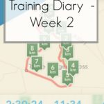 Moon Walk Training Diary Week 2