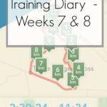 Moon Walk Training Diary Weeks 7 & 8