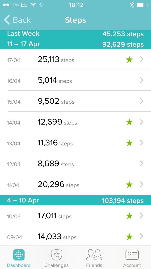 how many steps?