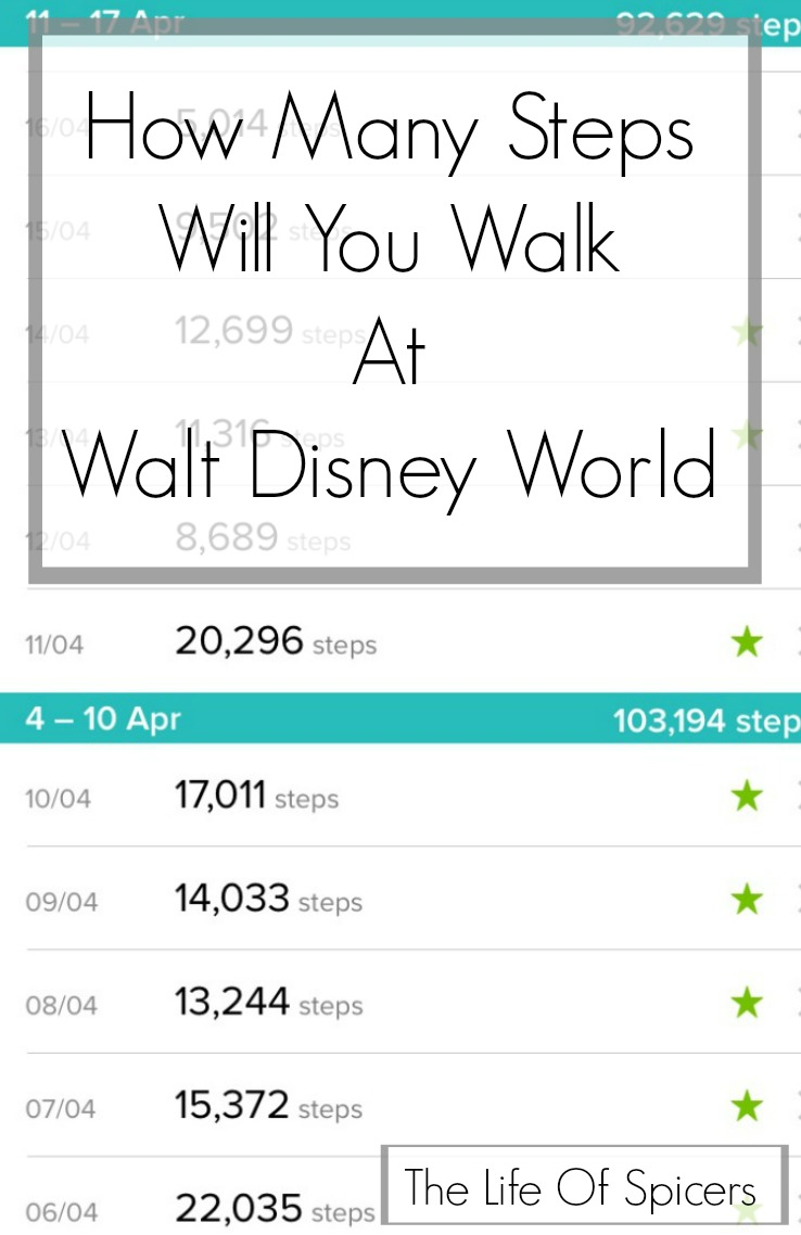 How Many Steps Will You Walk At Walt Disney World